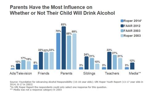 alcoholgbruik